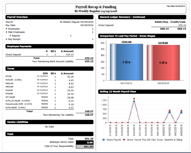 Payroll Recap Funding Report Export